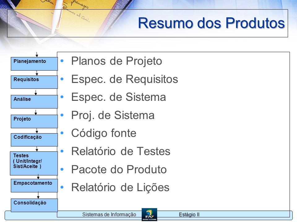 Estágio II Sistemas de Informação Planos de Projeto Espec. de Requisitos Espec. de Sistema Proj. de Sistema Código fonte Relatório de Testes Pacote do