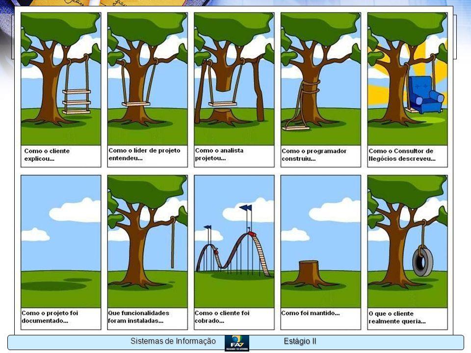 Estágio II Sistemas de Informação Modelo de Desenvolvimento