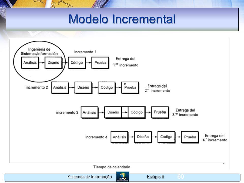 Estágio II Sistemas de Informação 60 Modelo Incremental