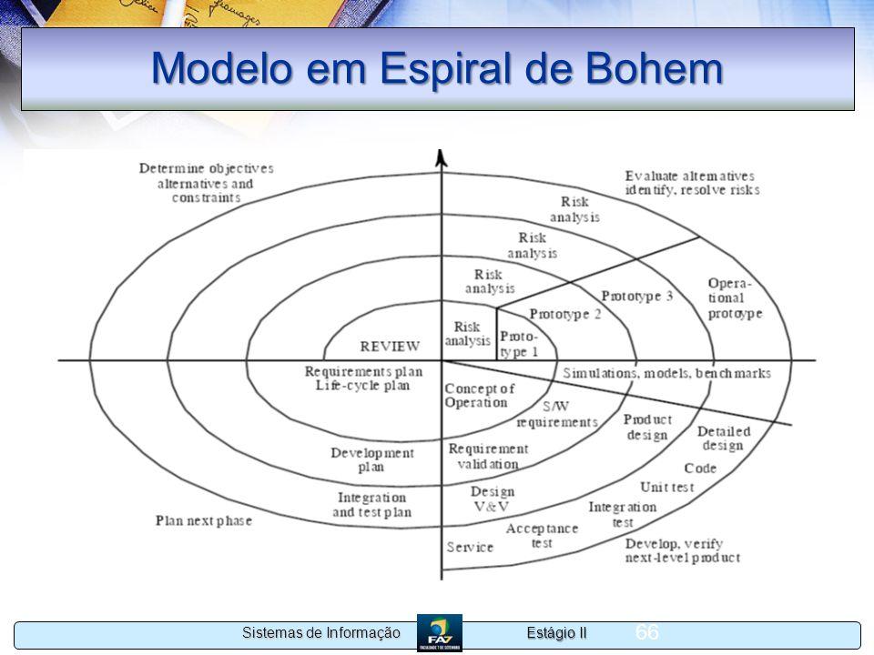 Estágio II Sistemas de Informação 66 Modelo em Espiral de Bohem