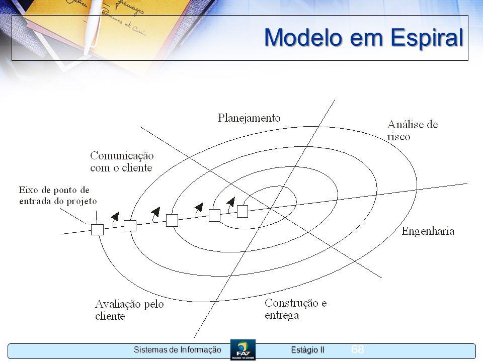 Estágio II Sistemas de Informação 68 Modelo em Espiral