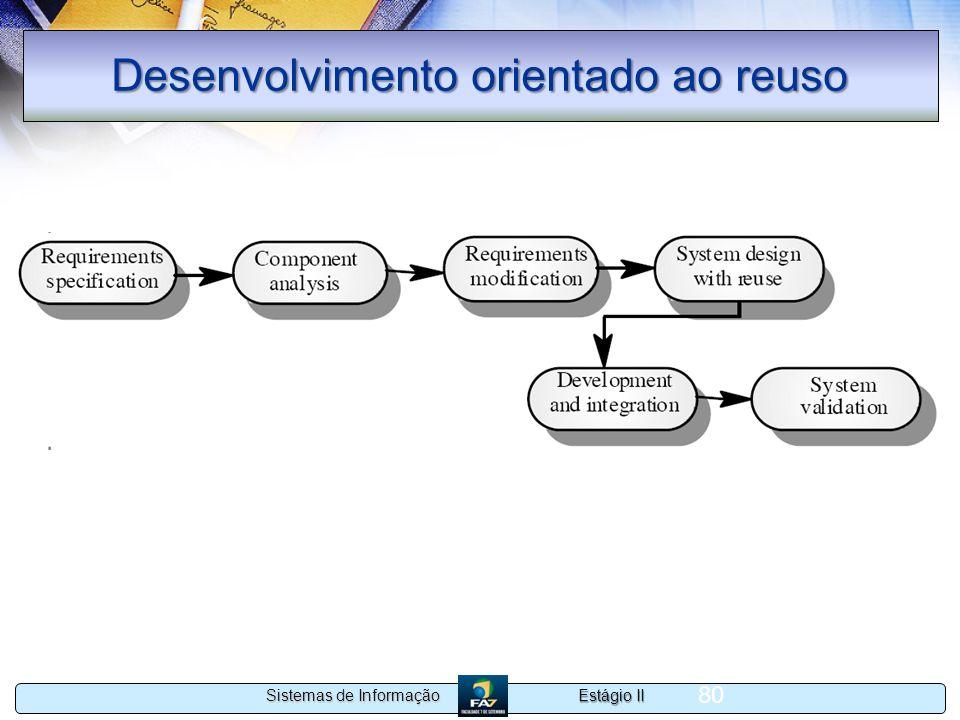 Estágio II Sistemas de Informação 80 Desenvolvimento orientado ao reuso