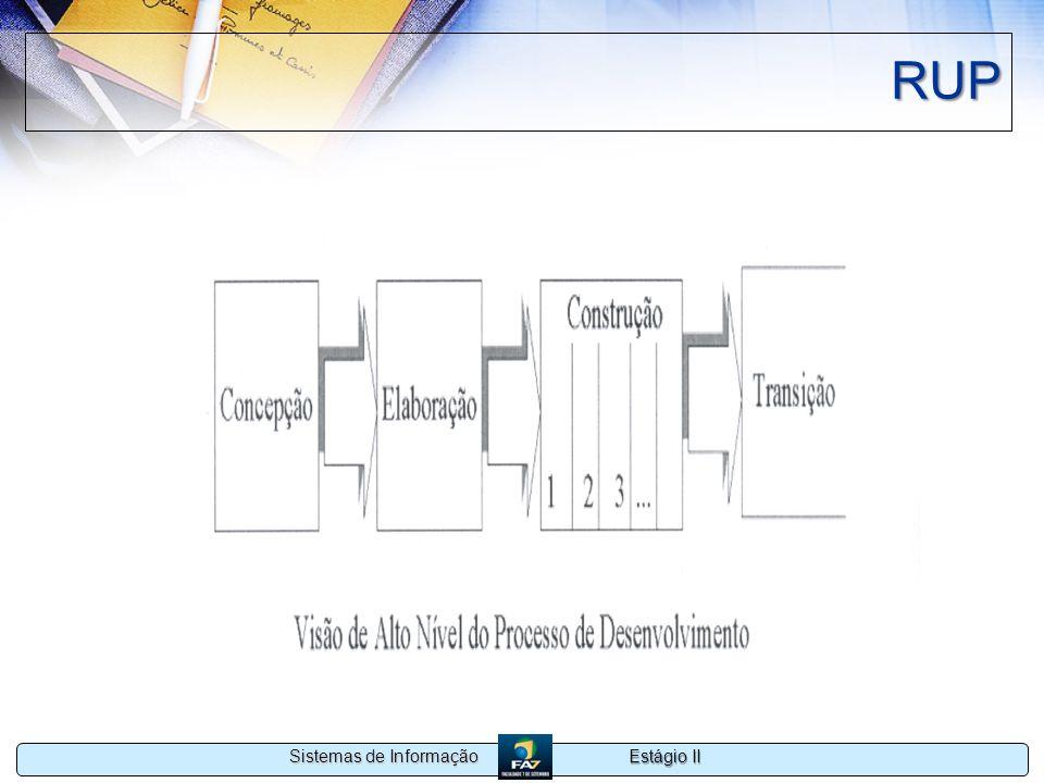 Estágio II Sistemas de Informação RUP