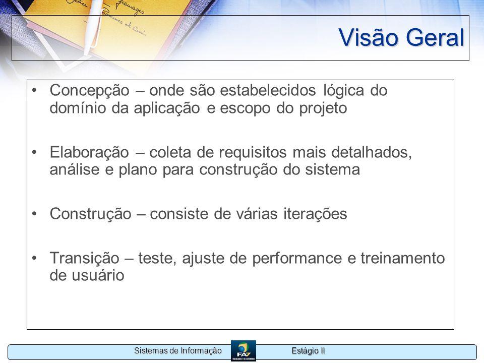 Estágio II Sistemas de Informação Visão Geral Concepção – onde são estabelecidos lógica do domínio da aplicação e escopo do projeto Elaboração – colet