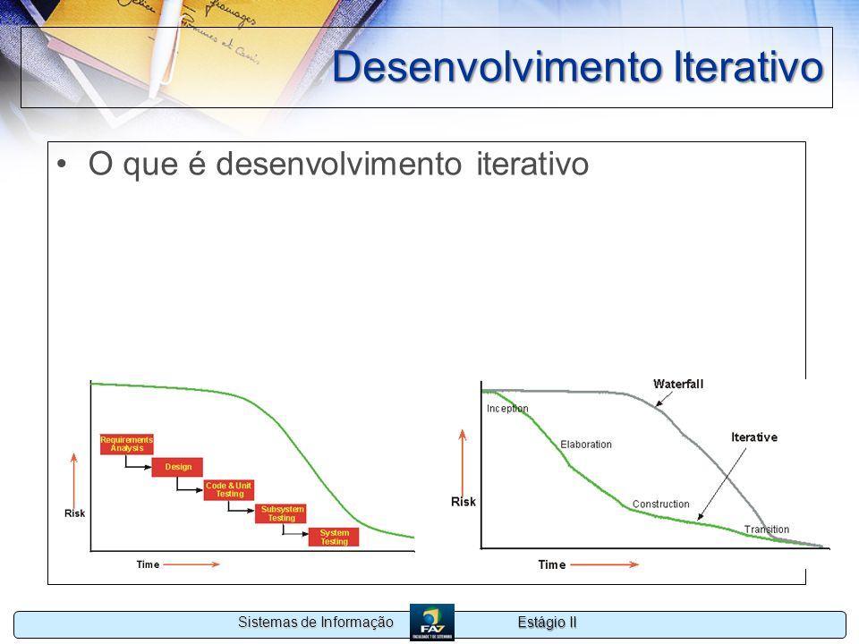 Estágio II Sistemas de Informação Desenvolvimento Iterativo O que é desenvolvimento iterativo Desenvolvimento em Cascata Desenvolvimento Iterativo