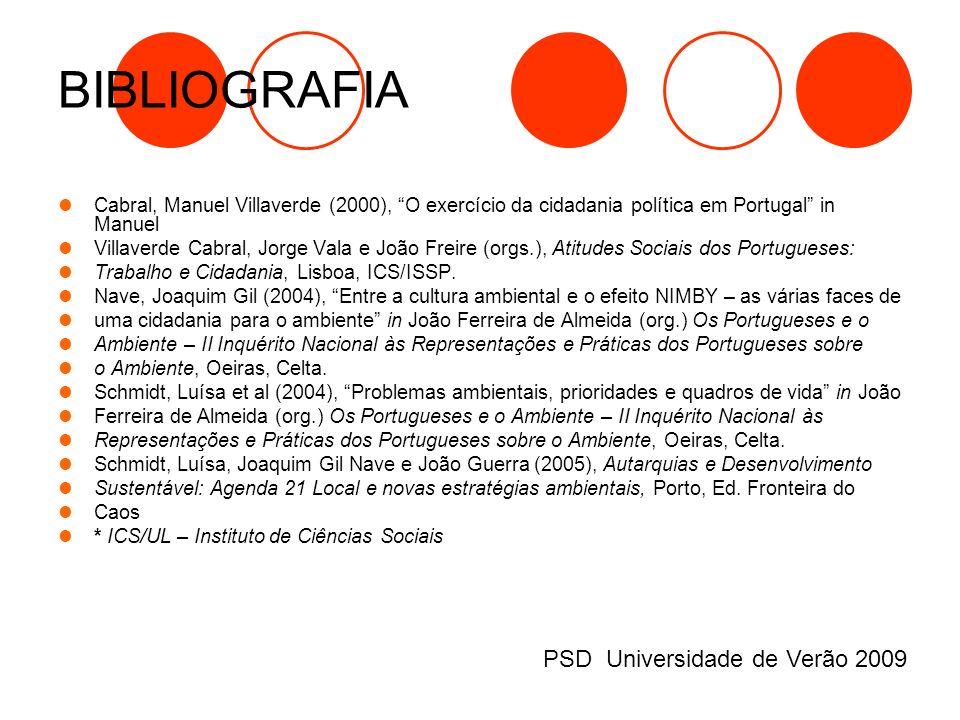 BIBLIOGRAFIA Cabral, Manuel Villaverde (2000), O exercício da cidadania política em Portugal in Manuel Villaverde Cabral, Jorge Vala e João Freire (orgs.), Atitudes Sociais dos Portugueses: Trabalho e Cidadania, Lisboa, ICS/ISSP.