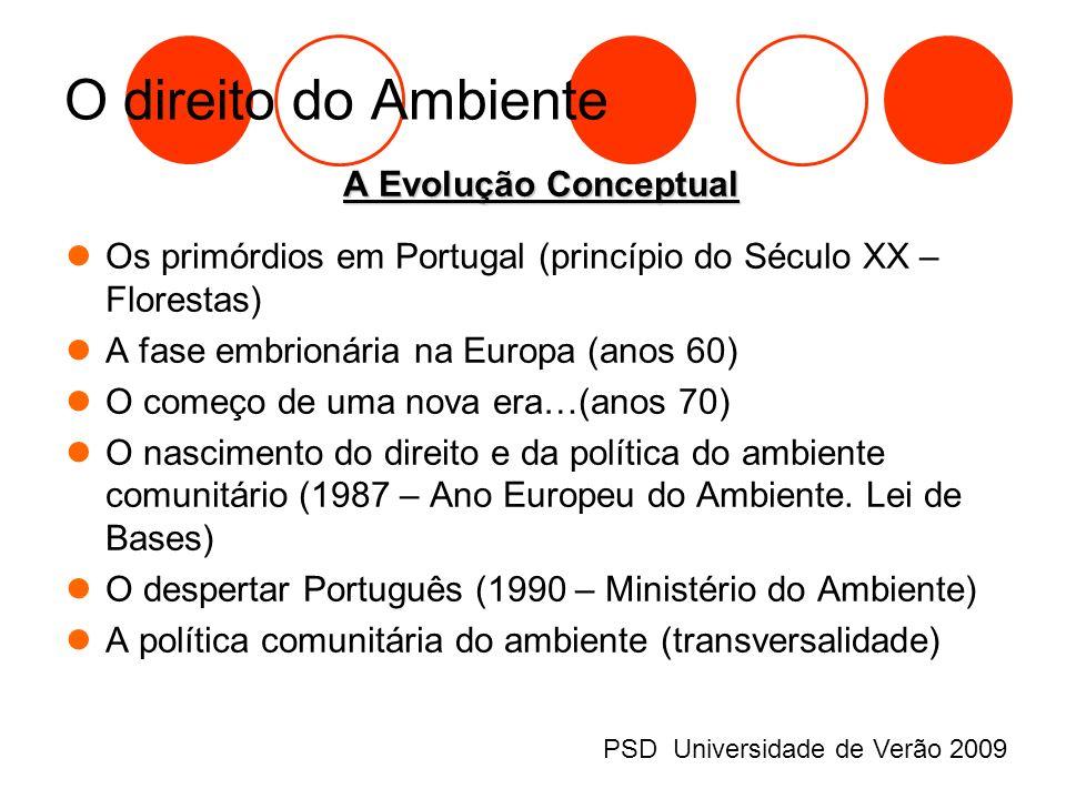 O direito do Ambiente A Evolução Conceptual Os primórdios em Portugal (princípio do Século XX – Florestas) A fase embrionária na Europa (anos 60) O começo de uma nova era…(anos 70) O nascimento do direito e da política do ambiente comunitário (1987 – Ano Europeu do Ambiente.