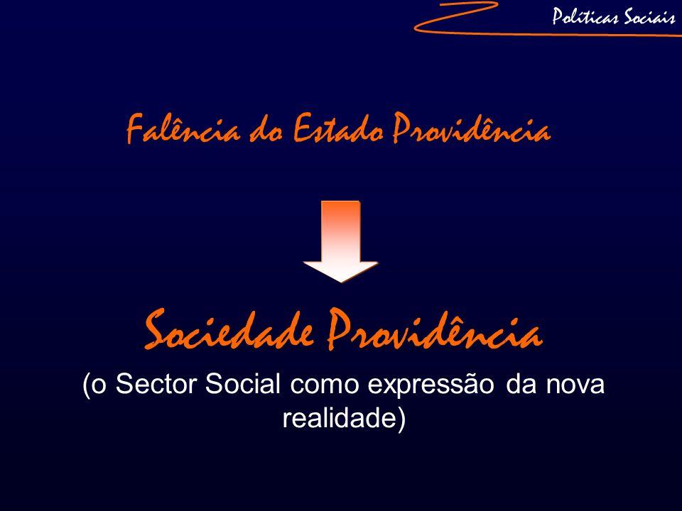 Políticas Sociais Falência do Estado Providência Sociedade Providência (o Sector Social como expressão da nova realidade)