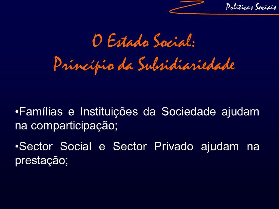 Políticas Sociais O Estado Social: Princípio da Subsidiariedade Famílias e Instituições da Sociedade ajudam na comparticipação; Sector Social e Sector