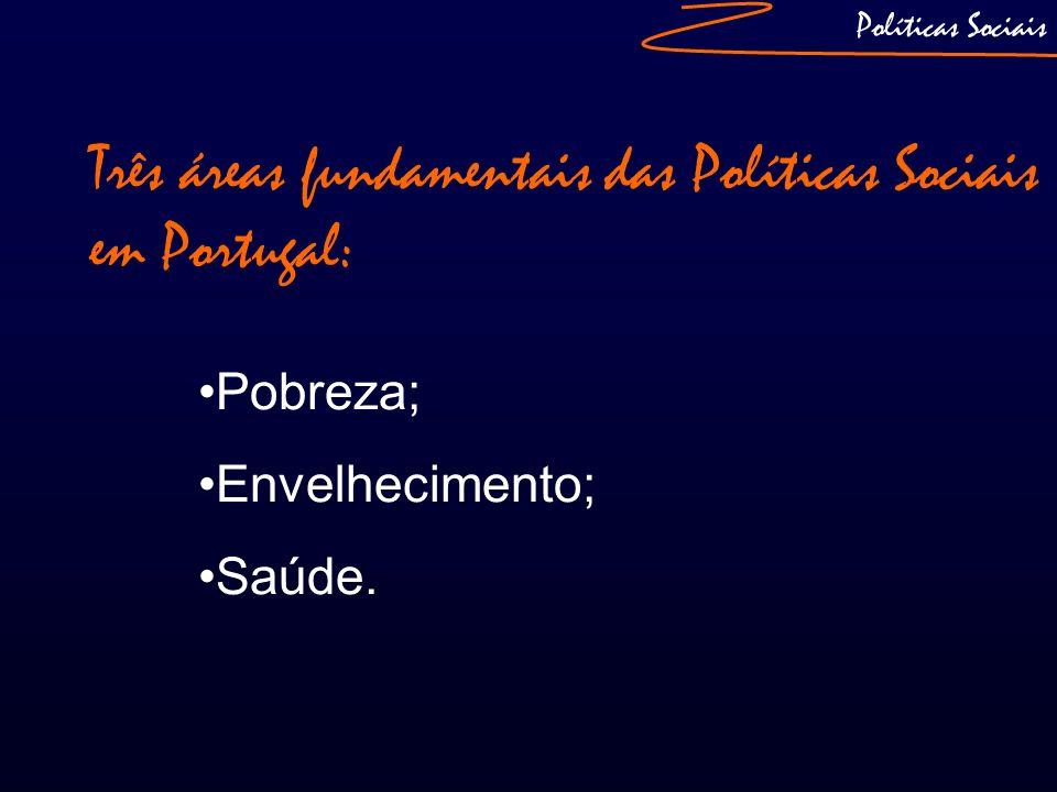 Três áreas fundamentais das Políticas Sociais em Portugal: Pobreza; Envelhecimento; Saúde. Políticas Sociais