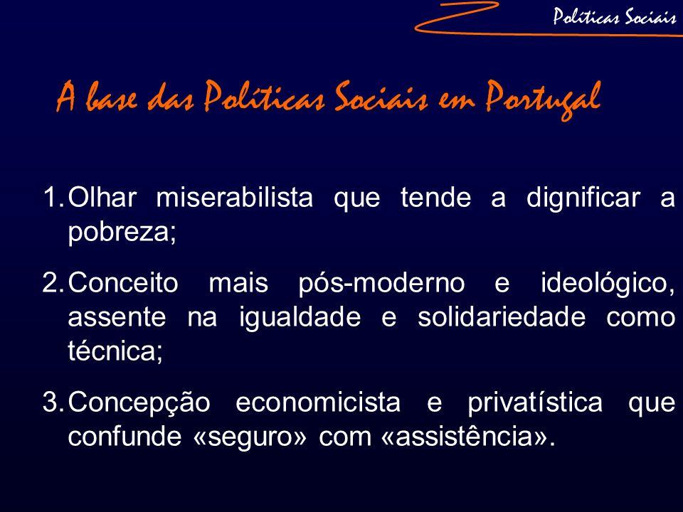 A base das Políticas Sociais em Portugal 1.Olhar miserabilista que tende a dignificar a pobreza; 2.Conceito mais pós-moderno e ideológico, assente na
