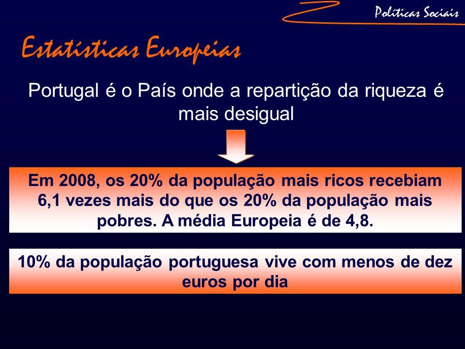 Estatísticas: 2008 (pré-crise) Políticas Sociais A Taxa de Risco de Pobreza dos indivíduos com menos de 18 anos aumentou face aos anos anteriores para os 23% (em 2007 era de 21%) O endividamento das Famílias portuguesas aumentou, no peso do PIB, de 78%, em 2004, para 96%, em 2008; O endividamento das empresas portuguesas aumentou, no PIB, de 116% para 140%.