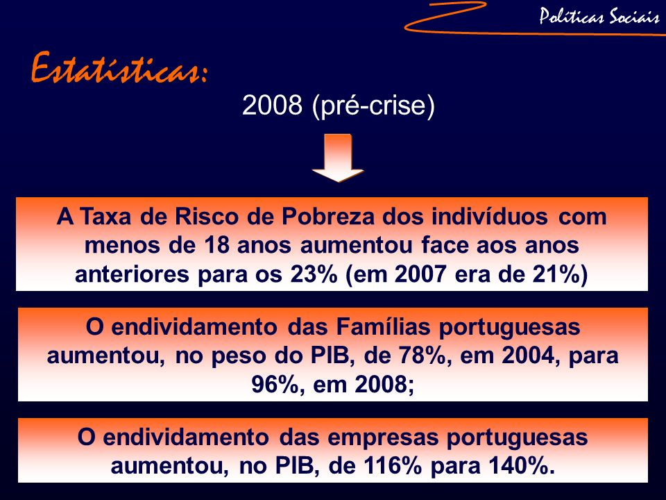 Estatísticas: 2008 (pré-crise) Políticas Sociais A Taxa de Risco de Pobreza dos indivíduos com menos de 18 anos aumentou face aos anos anteriores para