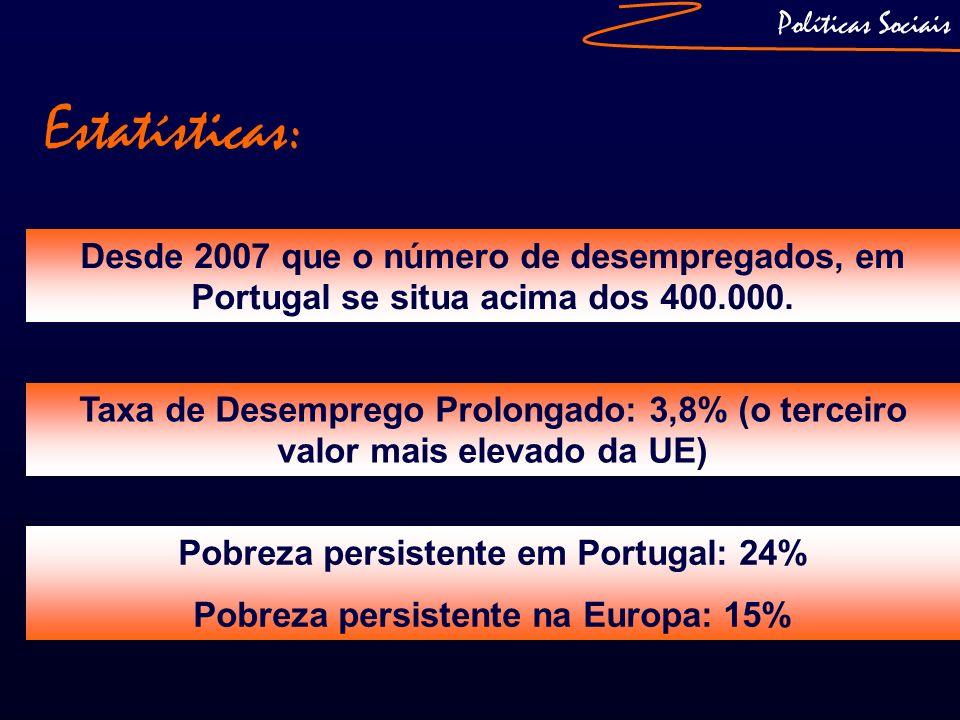 Estatísticas: Políticas Sociais Desde 2007 que o número de desempregados, em Portugal se situa acima dos 400.000. Pobreza persistente em Portugal: 24%