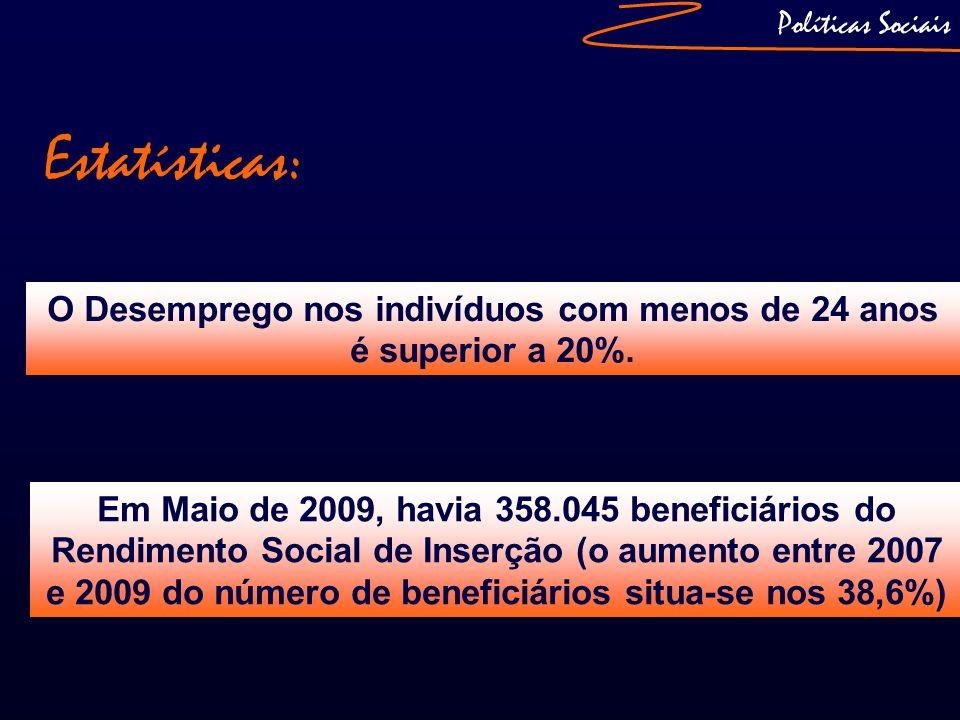 Estatísticas: Políticas Sociais O Desemprego nos indivíduos com menos de 24 anos é superior a 20%. Em Maio de 2009, havia 358.045 beneficiários do Ren