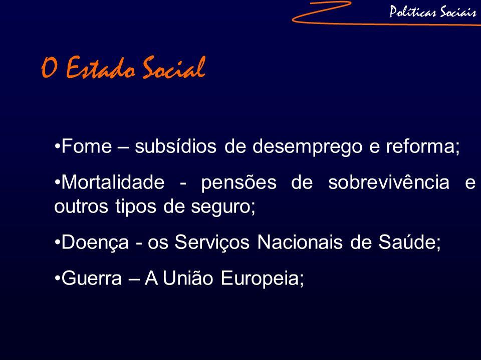 Políticas Sociais O Estado Social Fome – subsídios de desemprego e reforma; Mortalidade - pensões de sobrevivência e outros tipos de seguro; Doença -