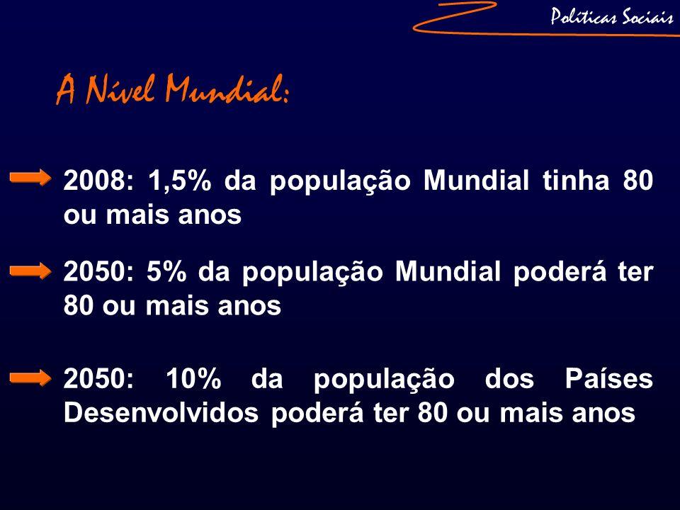 Políticas Sociais 2008: 1,5% da população Mundial tinha 80 ou mais anos A Nível Mundial: 2050: 5% da população Mundial poderá ter 80 ou mais anos 2050
