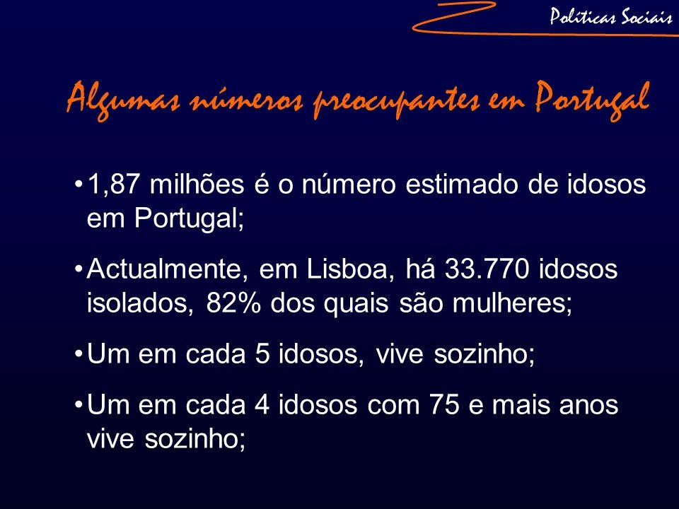 Políticas Sociais Algumas números preocupantes em Portugal 90% da população portuguesa vai necessitar de Cuidados Continuados; Há vários milhares de idosos em Listas de Espera para entrar nos Lares das Instituições do Sector Social; Entre 2000 e 2007, o número de queixas de violência contra idosos aumentou 20,4%.