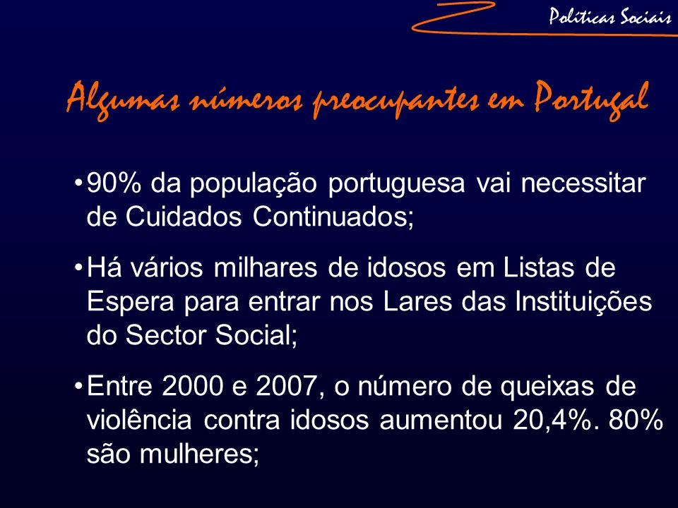 Políticas Sociais Algumas números preocupantes em Portugal 90% da população portuguesa vai necessitar de Cuidados Continuados; Há vários milhares de i