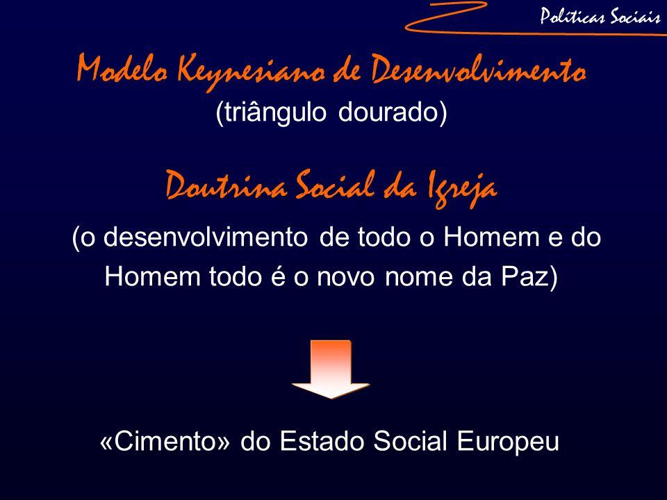 Políticas Sociais Modelo Keynesiano de Desenvolvimento (triângulo dourado) Doutrina Social da Igreja (o desenvolvimento de todo o Homem e do Homem tod