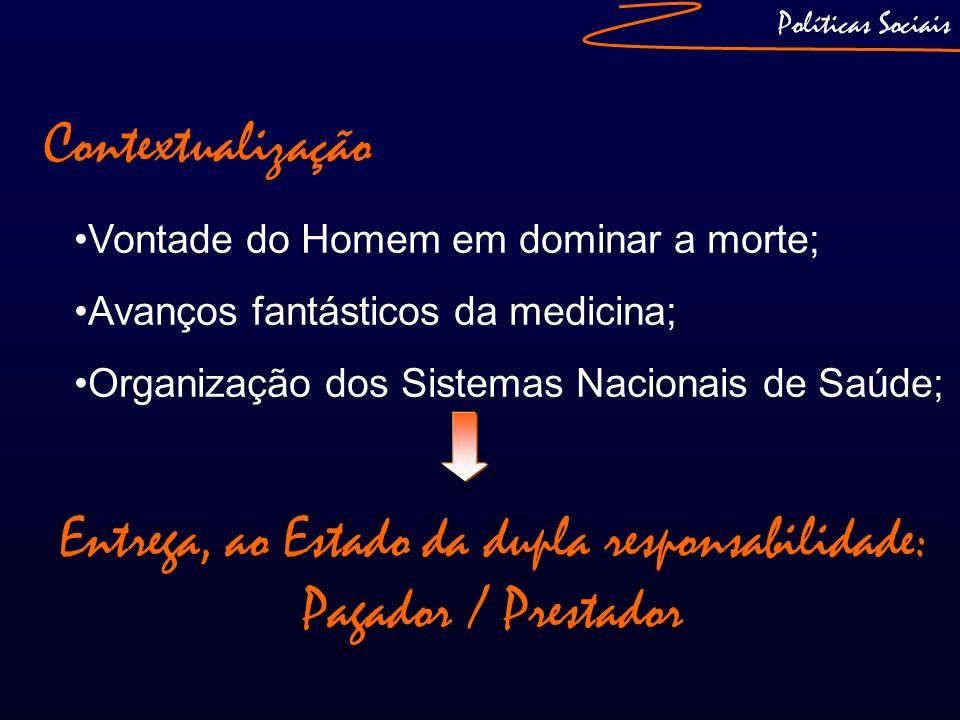 Políticas Sociais Portugal, anos 70: Ancorou o Sistema Nacional de Saúde no Serviço Nacional de Saúde Estado: único prestador; Poder corporativo dos grupos profissionais (médicos, enfermeiros e administradores); Interesses financeiros ligados ao sistema (nomeadamente ao medicamento);