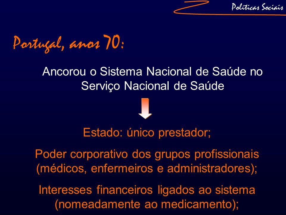 Políticas Sociais Portugal, anos 70: Ancorou o Sistema Nacional de Saúde no Serviço Nacional de Saúde Estado: único prestador; Poder corporativo dos g