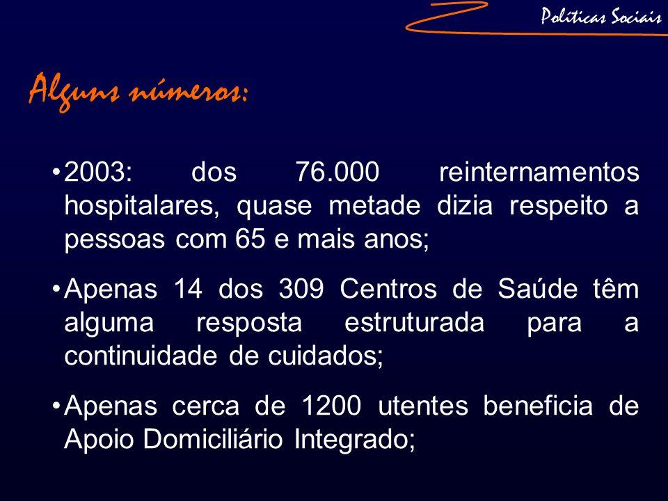Políticas Sociais Alguns números: 2008: o custo médio diário de um internamento hospitalar ronda os 1.000 euros; 2008: o custo médio diário para uma Unidade de Convalescença da RNCCI ronda os 105 euros; O custo das 22.000 cirurgias e consultas associadas contratadas, em 2006, ao GMS, custaram sensivelmente o mesmo que o funcionamento de um pequeno Hospital Distrital que, no mesmo período, realizou cerca de 1900 cirurgias.