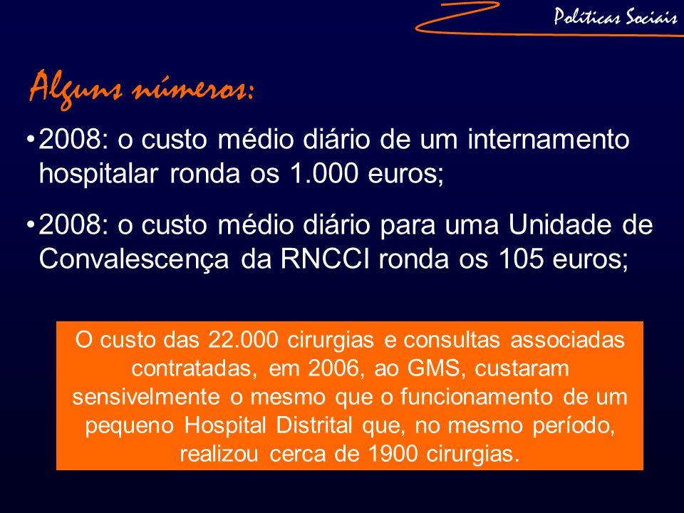 Políticas Sociais Alguns números: 2008: o custo médio diário de um internamento hospitalar ronda os 1.000 euros; 2008: o custo médio diário para uma U