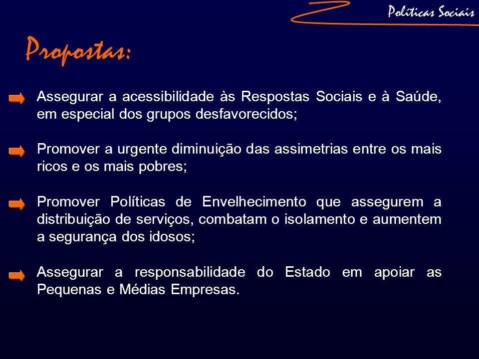 Propostas: Políticas Sociais Assegurar a acessibilidade às Respostas Sociais e à Saúde, em especial dos grupos desfavorecidos; Promover a urgente dimi