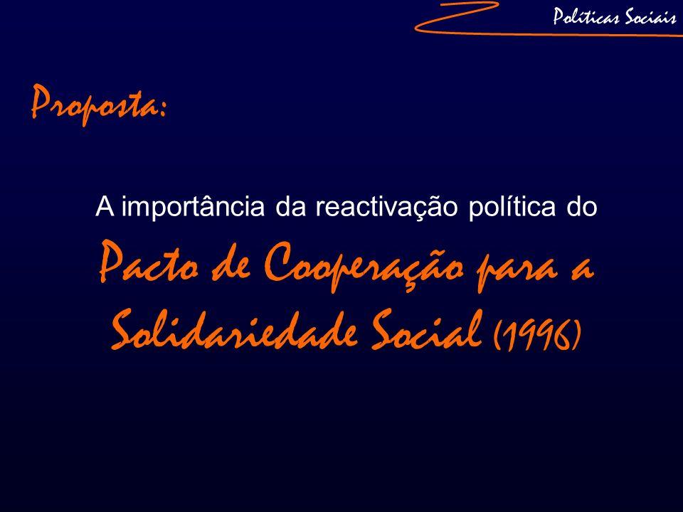 Políticas Sociais A importância da reactivação política do Pacto de Cooperação para a Solidariedade Social (1996) Proposta:
