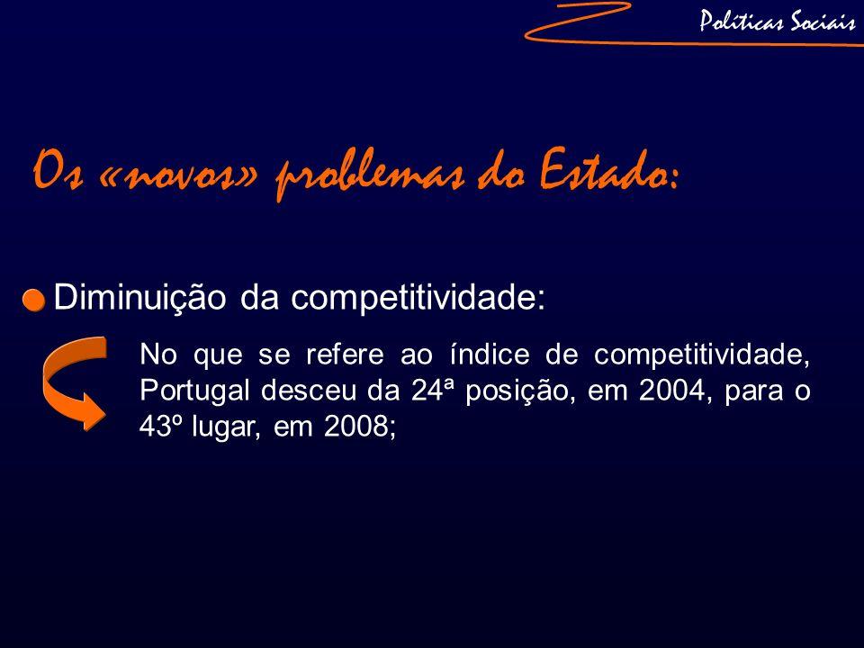 Políticas Sociais Os «novos» problemas do Estado: O Custo do Estado Social: Portugal não cresce 4% ano desde 1968; Entre 2005 e 2008, Portugal cresceu apenas 4,8% (a média na UE é de 9,8%);