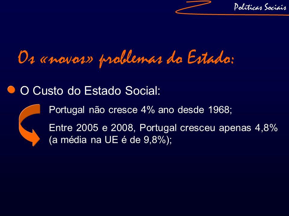 Políticas Sociais Os «novos» problemas do Estado: O Custo do Estado Social: Portugal não cresce 4% ano desde 1968; Entre 2005 e 2008, Portugal cresceu