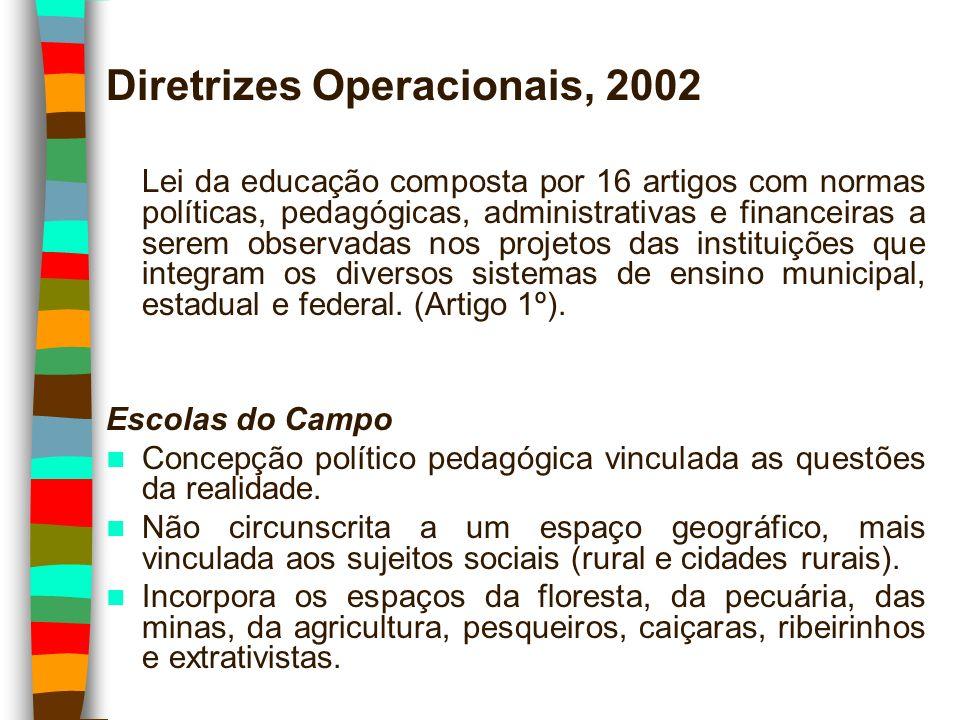 Diretrizes Operacionais, 2002 Lei da educação composta por 16 artigos com normas políticas, pedagógicas, administrativas e financeiras a serem observa