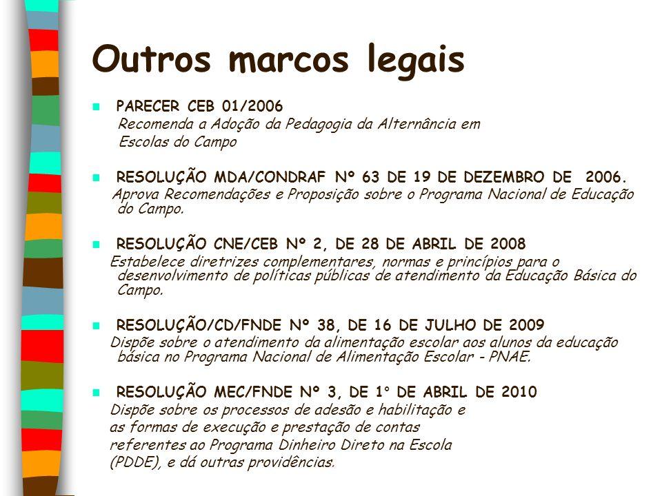 Outros marcos legais PARECER CEB 01/2006 Recomenda a Adoção da Pedagogia da Alternância em Escolas do Campo RESOLUÇÃO MDA/CONDRAF Nº 63 DE 19 DE DEZEM