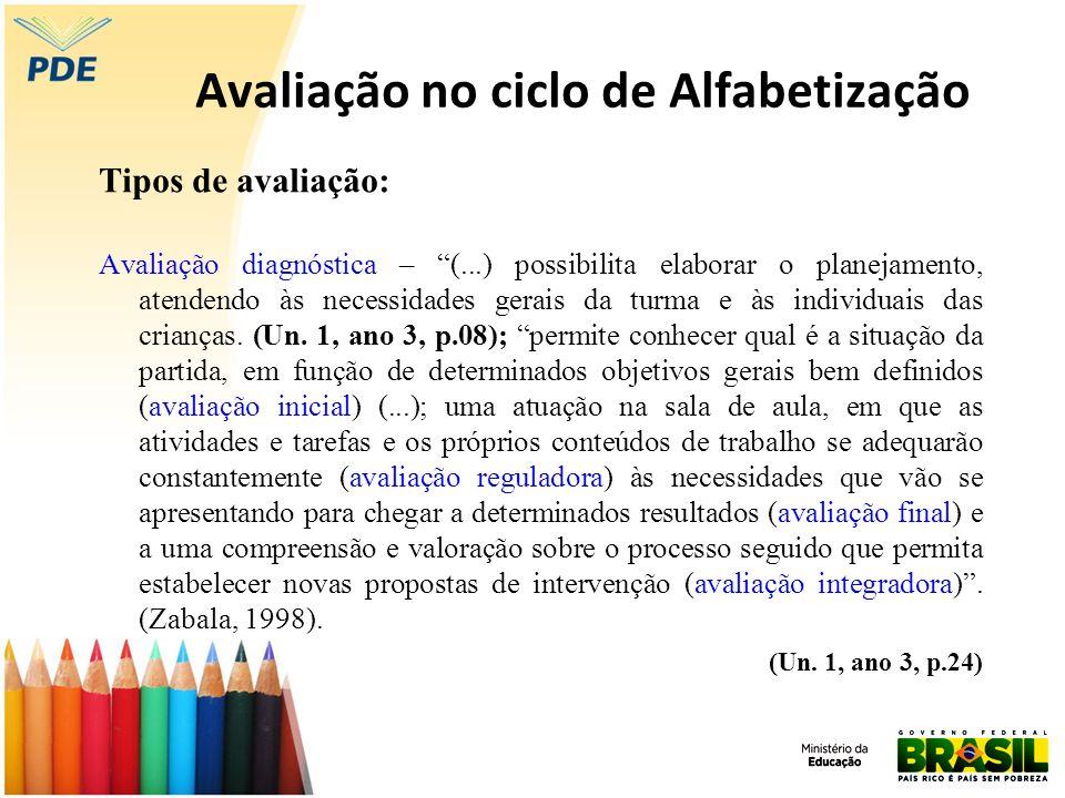 Avaliação no ciclo de Alfabetização Tipos de avaliação: Avaliação diagnóstica – (...) possibilita elaborar o planejamento, atendendo às necessidades g