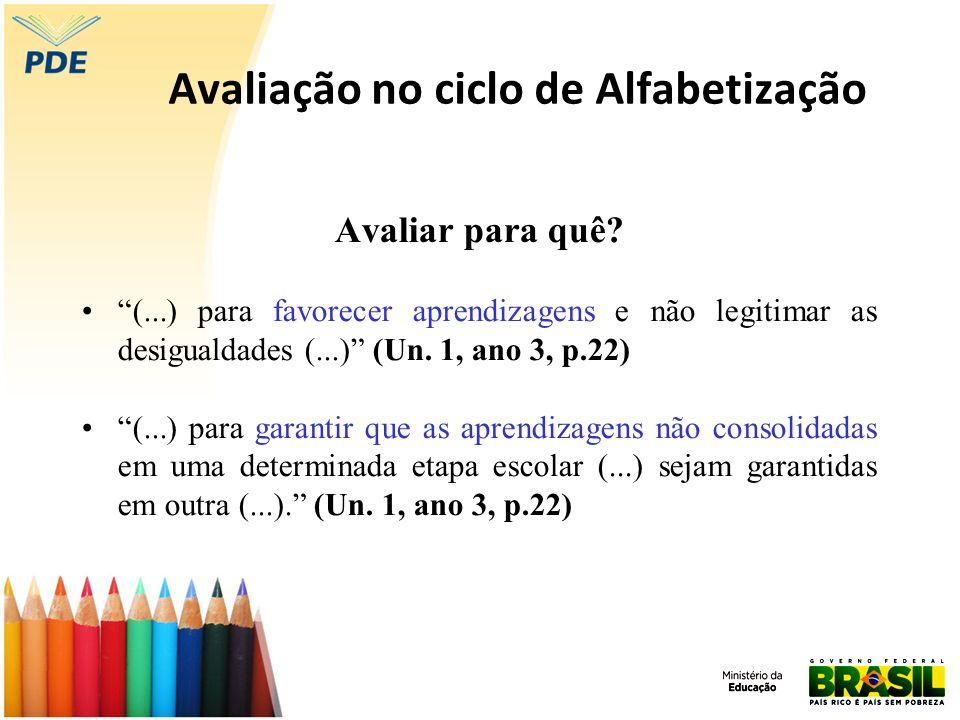 Avaliação no ciclo de Alfabetização Avaliar para quê? (...) para favorecer aprendizagens e não legitimar as desigualdades (...) (Un. 1, ano 3, p.22) (