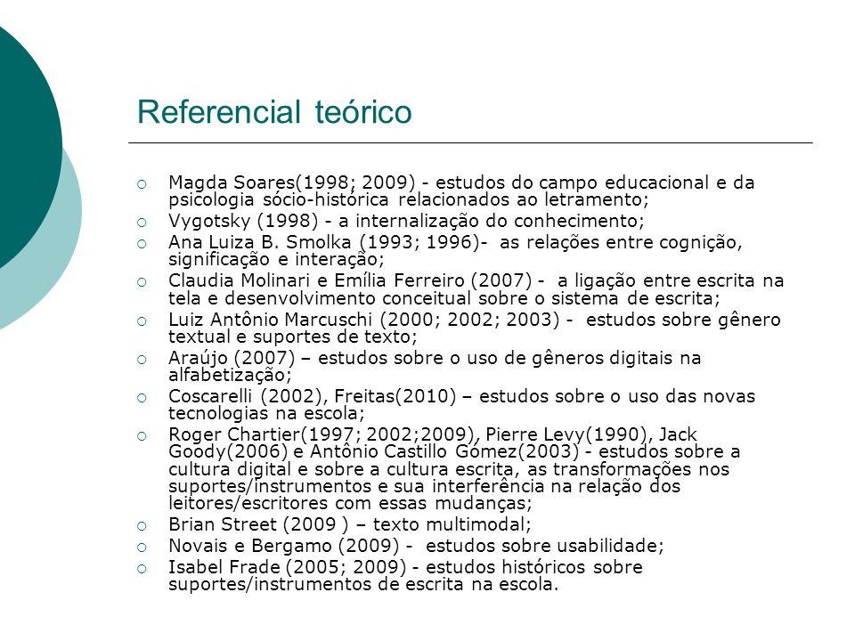 Referencial teórico Magda Soares(1998; 2009) - estudos do campo educacional e da psicologia sócio-histórica relacionados ao letramento; Vygotsky (1998