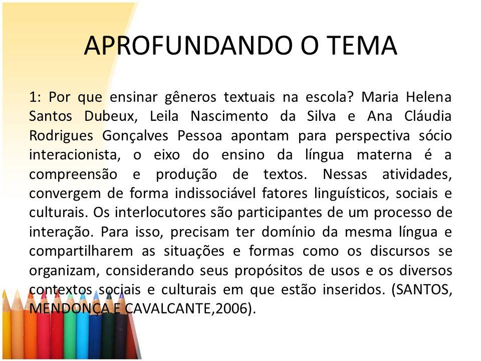 APROFUNDANDO O TEMA 1: Por que ensinar gêneros textuais na escola? Maria Helena Santos Dubeux, Leila Nascimento da Silva e Ana Cláudia Rodrigues Gonça