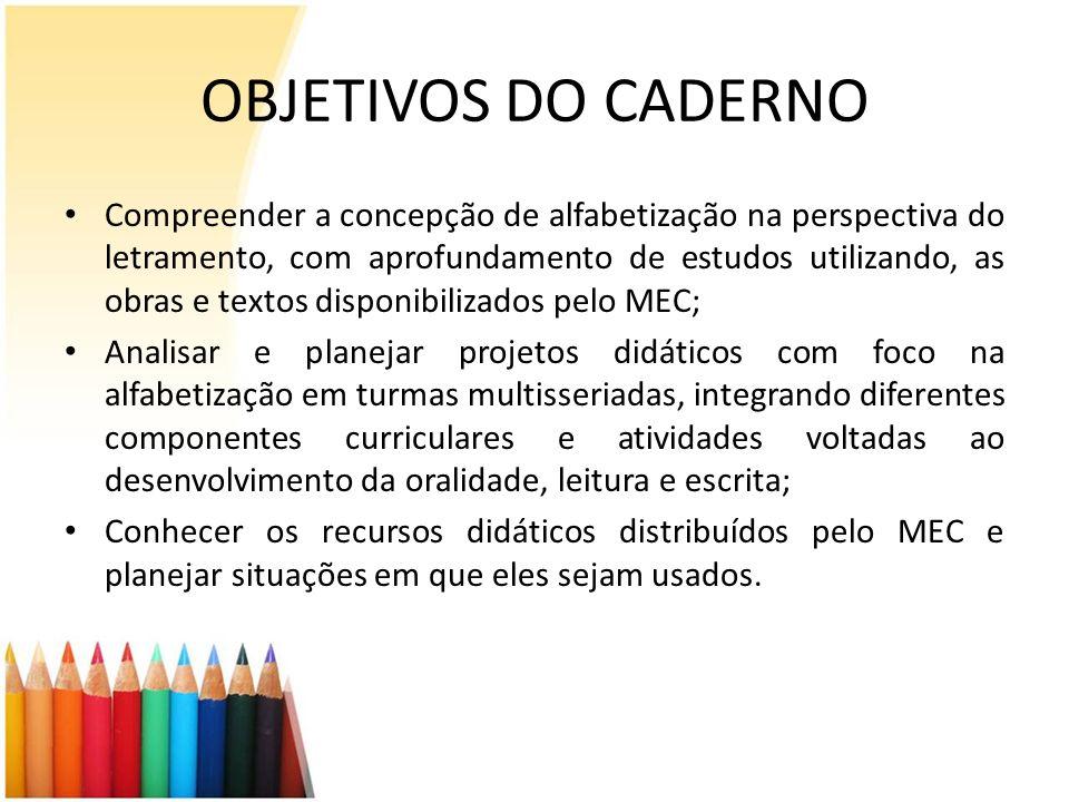 OBJETIVOS DO CADERNO Compreender a concepção de alfabetização na perspectiva do letramento, com aprofundamento de estudos utilizando, as obras e texto