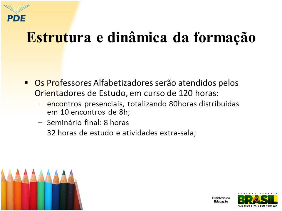 Estrutura e dinâmica da formação Os Professores Alfabetizadores serão atendidos pelos Orientadores de Estudo, em curso de 120 horas: –encontros presen