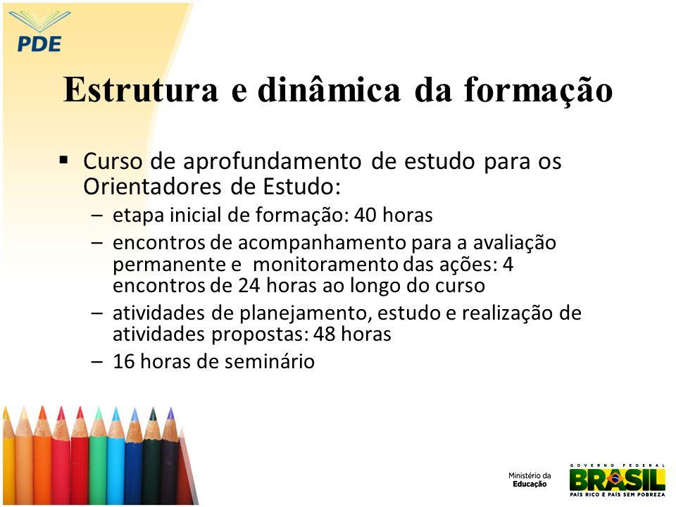 Estrutura e dinâmica da formação Curso de aprofundamento de estudo para os Orientadores de Estudo: –etapa inicial de formação: 40 horas –encontros de