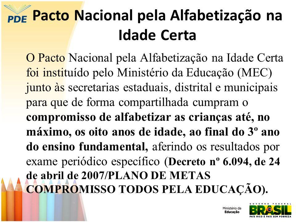 Pacto Nacional pela Alfabetização na Idade Certa Ao aderir ao Pacto, os entes governamentais se comprometem a: 1.Promover todas as ações necessárias para alcançar este objetivo, incluindo a mobilização dos atores sociais e políticos e a implementação de programas específicos, tais como as Ações do Pacto; 2.Aplicar a Provinha Brasil no início e no final do 2º ano do ensino fundamental, registrando estes dados em um sistema específico que o INEP disponibilizará em 2013; 3.Aplicar as avaliações externas que o INEP realizará com os alunos concluintes do 3º ano do ensino fundamental, a partir de 2014.