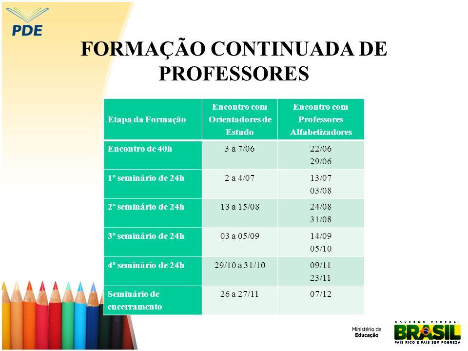 FORMAÇÃO CONTINUADA DE PROFESSORES Etapa da Formação Encontro com Orientadores de Estudo Encontro com Professores Alfabetizadores Encontro de 40h3 a 7