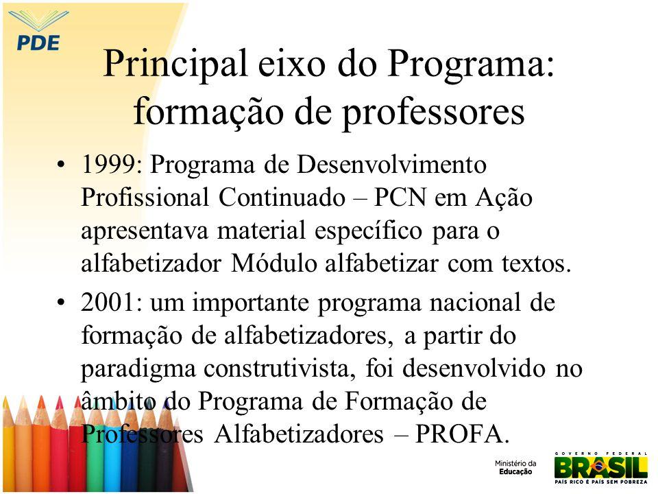 Principal eixo do Programa: formação de professores 1999: Programa de Desenvolvimento Profissional Continuado – PCN em Ação apresentava material espec