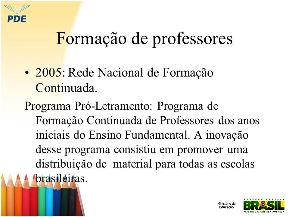 Formação de professores 2012: iniciou-se a mobilização em torno da adesão dos municípios e estados ao PACTO, a articulação com as Universidades e a produção do material referencial, organizada pela UFPE (Universidade Federal de Pernambuco).