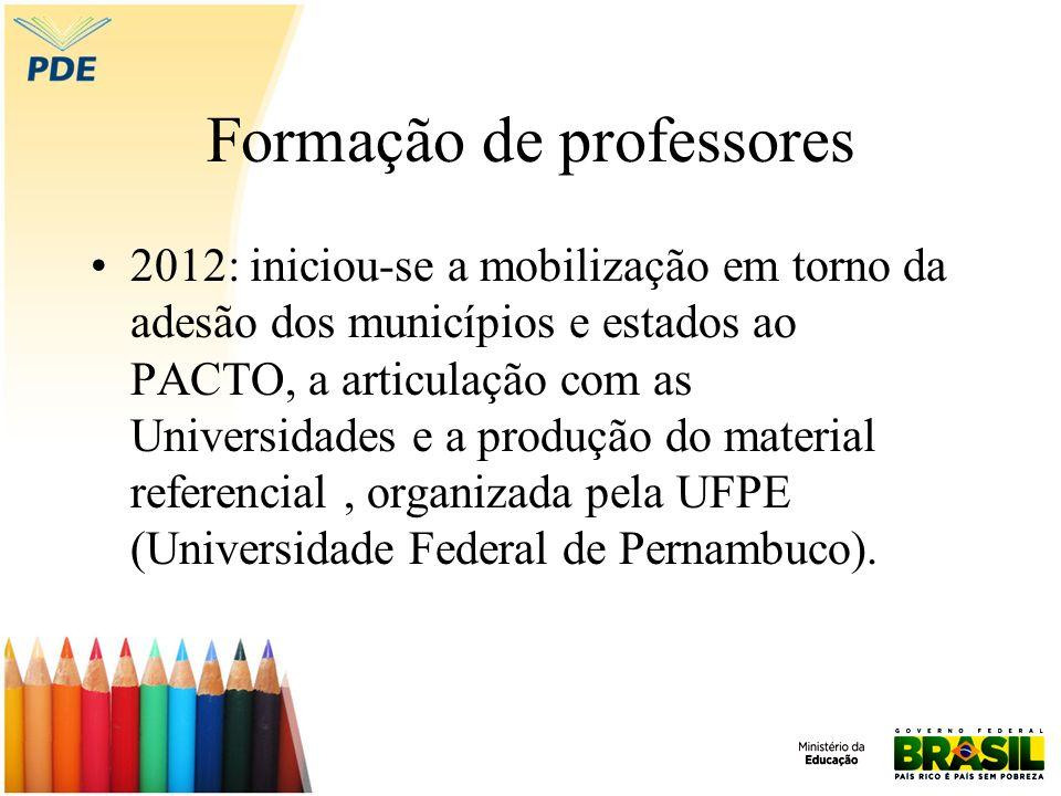 Pacto Nacional pela Alfabetização na Idade Certa 27 estados participantes 5 000 micropolos em todo o Brasil 380 000 docentes rurais/urbanos 9 milhões de crianças no ciclo de alfabetização