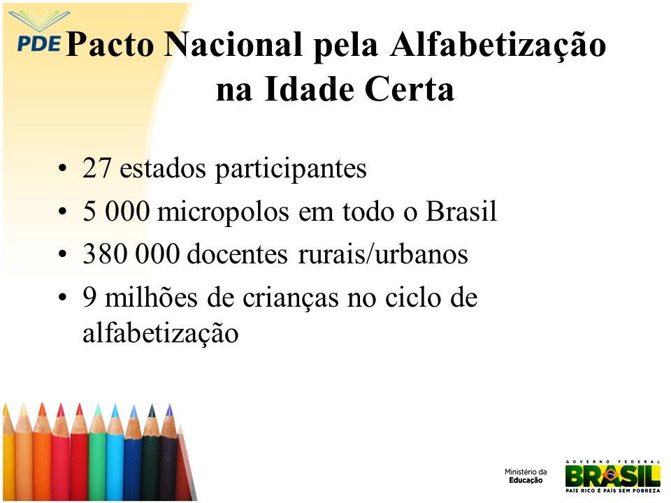 Pacto Nacional pela Alfabetização na Idade Certa 27 estados participantes 5 000 micropolos em todo o Brasil 380 000 docentes rurais/urbanos 9 milhões