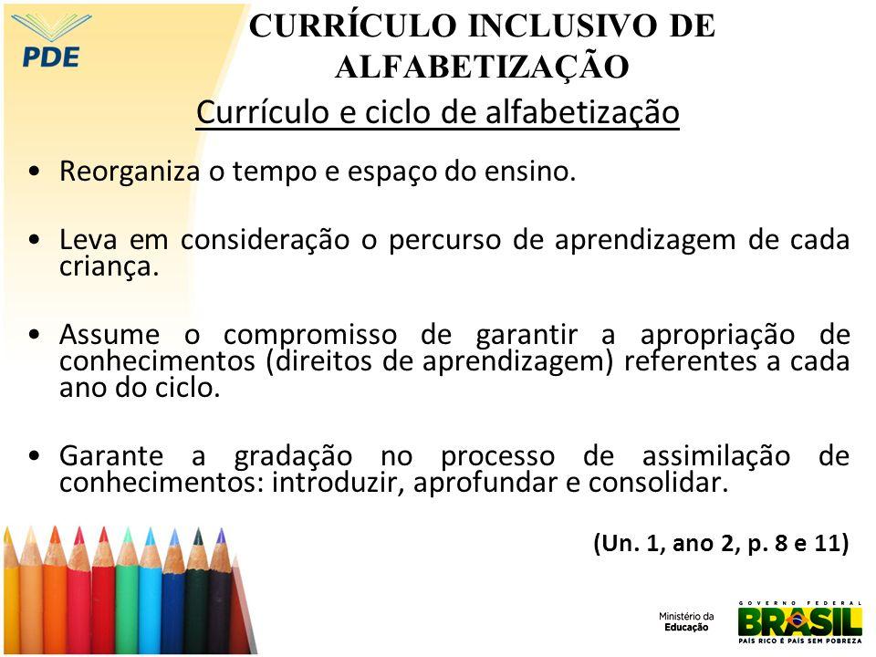 CURRÍCULO INCLUSIVO DE ALFABETIZAÇÃO Currículo e ciclo de alfabetização Reorganiza o tempo e espaço do ensino.