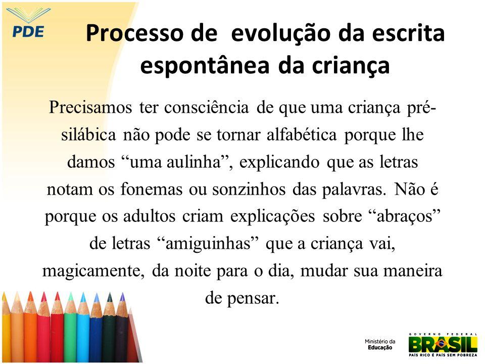 Processo de evolução da escrita espontânea da criança Precisamos ter consciência de que uma criança pré- silábica não pode se tornar alfabética porque
