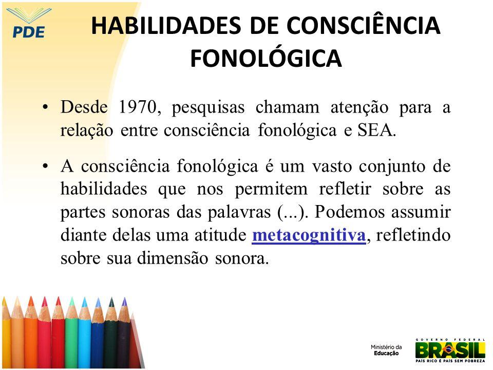 HABILIDADES DE CONSCIÊNCIA FONOLÓGICA Desde 1970, pesquisas chamam atenção para a relação entre consciência fonológica e SEA. A consciência fonológica